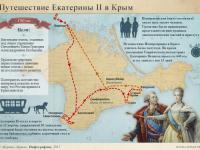 «Екатерининский путь» – путь на пользу»